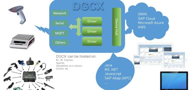 DGCX – der neue Device Gateway Communicator